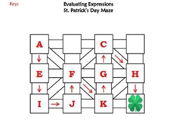 Evaluating Algebraic Expressions Activity: St. Patrick's Day Math Maze