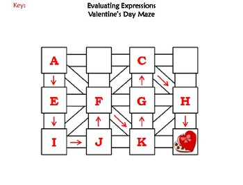Evaluating Algebraic Expressions Activity: Valentine's Day Math Maze