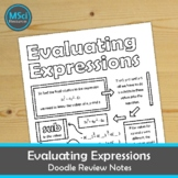 Evaluating Algebraic Expressions Doodle Sheet Math Coloring Notes