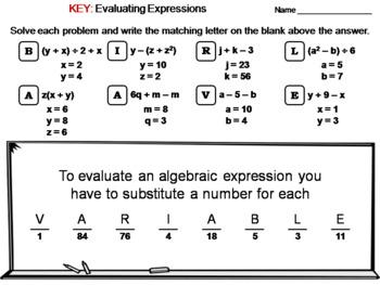 Evaluating Algebraic Expressions Worksheet: Math Message Decoder