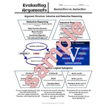 Argument Evaluation & Analysis Unit Critical Thinking Exercises