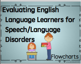 Bilingual/ELL/ESL Speech-Language Evaluations: Difference