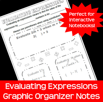 Evaluating Expressions Doodle Notes Graphic Organizer