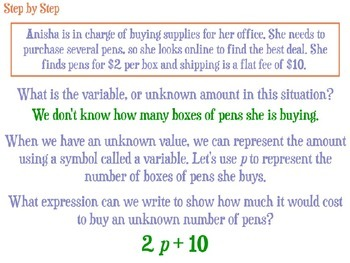 Evaluating Expressions Powerpoint Lesson