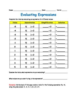 Evaluating Expressions Worksheet