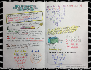 Evaluating Expressions with Substitution - Decorated Notes Brochure for INBs
