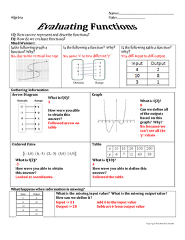 Evaluating Functions-Lesson Plan, Activity Guide, Homework, Exit Ticket