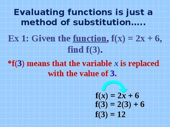 Evaluating Functions Powerpoint