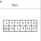 Evaluating Functions Quiz