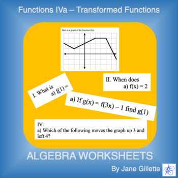 Evaluating Functions and Transformations on the Graph