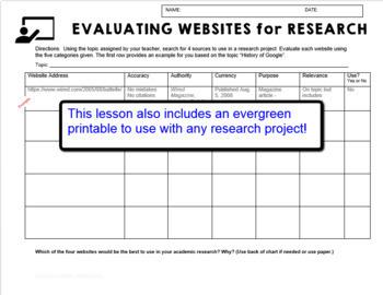 Evaluating Internet Sources Lesson Plan