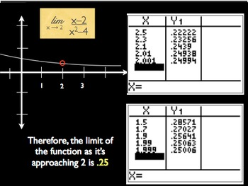 Evaluating Limits