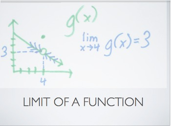 Evaluating Limits Graphically