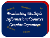 Evaluating Multiple Informational Sources Free