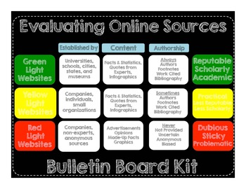 Evaluating Online Sources Bulletin Board {Units of Study: