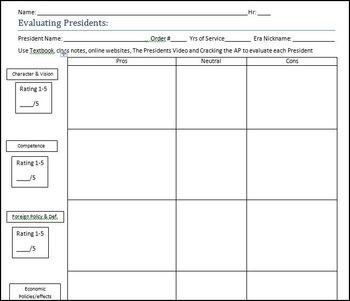 Evaluating President Teddy Roosevelt