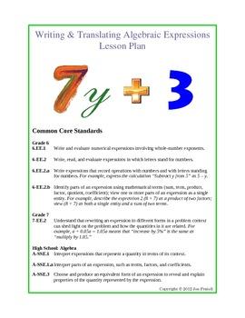 Evaluating, Translating, & Simplifying Expressions Unit Plan