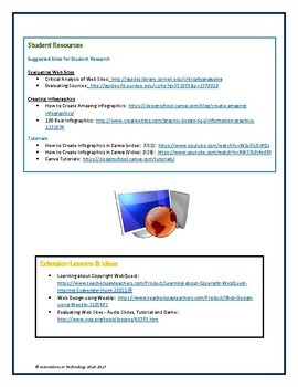 Evaluating Web Sites - WebQuest Application & Infographic Project