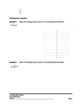 Evaluating expressions, solving and graphing linear equations (slope-int. form)