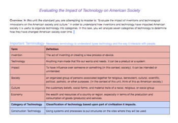 Evaluating the Impact of Technology in American Society