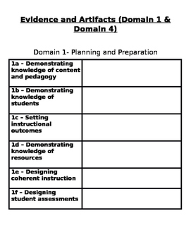 Evaluation Domain 3 and 4 organization