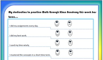 Evaluation- Math with Khan Academy progress- Student's Rubric