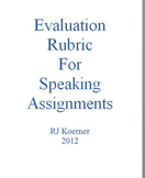 Evaluation Rubric for World Language Speaking Assignments
