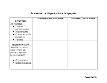 Evaluation projet de Migration et Geographie FRENCH IMMERSION