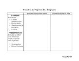 Evaluation projet de Migration et Geographie FRENCH IMMERSION