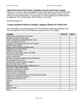 Evaluation report template for deaf, NV student with Cochlear Implant
