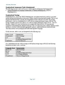 Evaluation report template for the CELF-5 Metalinguistic Test