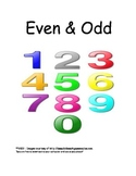 Even Meets Odd Digits - Fun Skip Count Poem and Activities