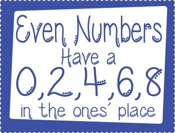 Even & Odd Number Signs
