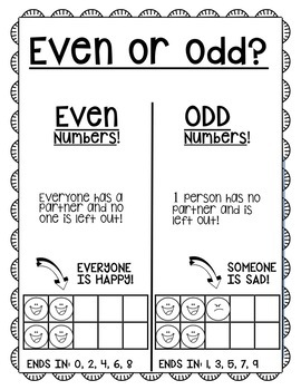 Even and Odd BUNDLE- Games, Posters, Worksheets