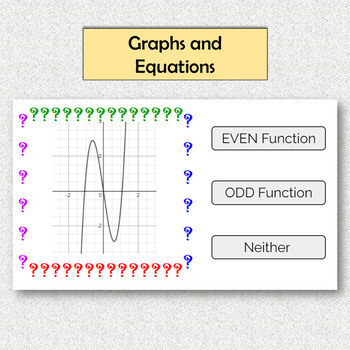 Distance Learning - Even and Odd Functions
