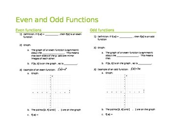 Even and Odd Functions Notes Sheet
