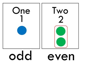 Even and Odd Numbers Poster Set 1 to 10