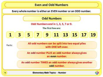 Even and Odd Numbers for Elementary School Math