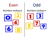 Even or Odd? ~ Classify Numbers as Even or Odd while Learning about Voltaire.