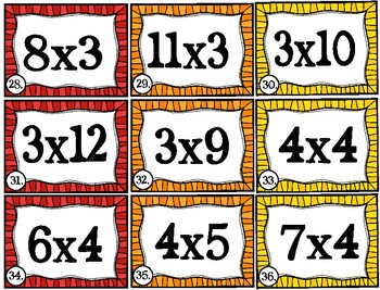 "Even or Odd Product? A Multiplication ""Slap It"" Game (Grade 3 GoMath! 4.7)"
