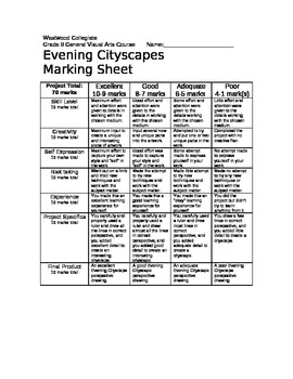 Evening Cityscapes Marking Sheet