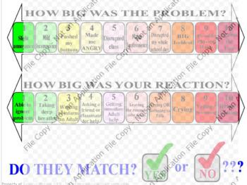 Event & Reaction Comparison Visual