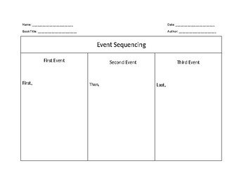 Event Sequencing Graphic Organizer