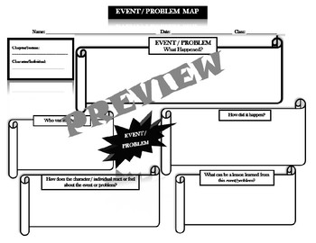 Event or Problem Graphic Organizer (for any text)