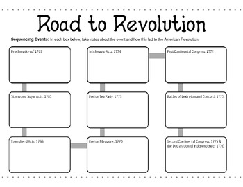 Events Leading to the American Revolution Sort and Graphic Organizer