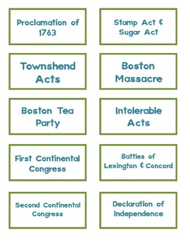 Events Leading to the American Revolution Sort and Graphic
