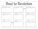 Events Leading to the American Revolutionary War Graphic Organizer