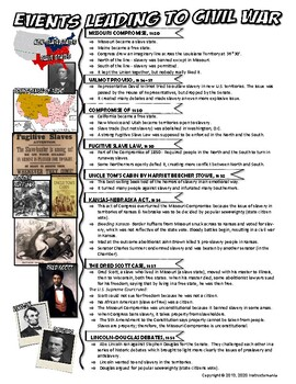 Events Leading to the Civil War Notes Outline and Graphic