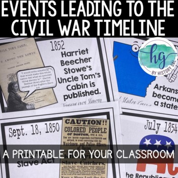 Events Leading to the Civil War Timeline {A Printable for Your Classroom}
