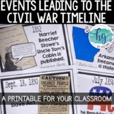 Events Leading to the Civil War Timeline {A Printable for